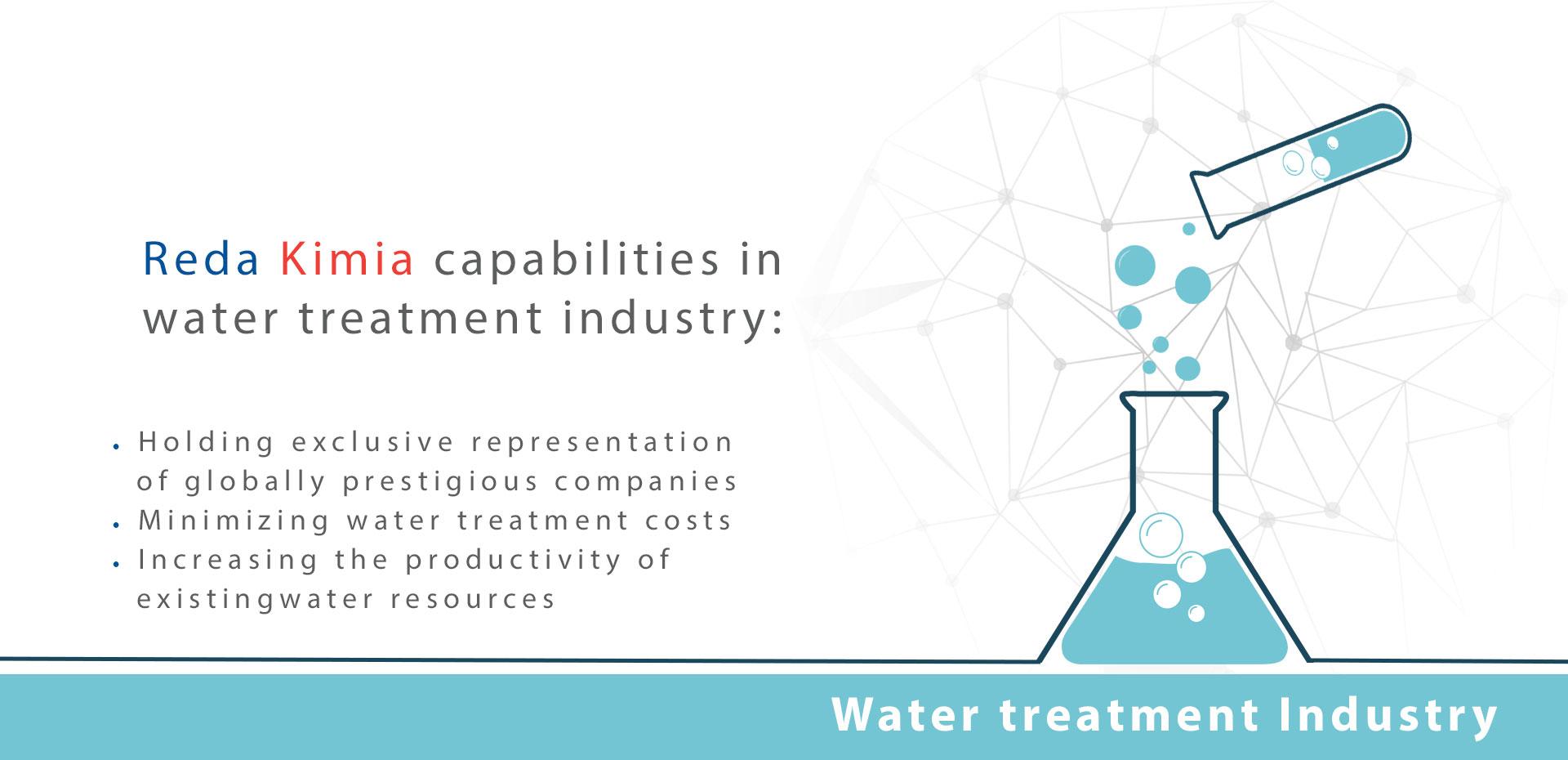 صنعت تصفیه آب